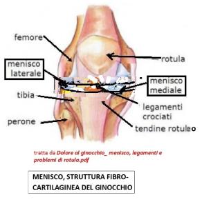 8 Rimedi per il dolore al ginocchio