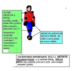NOTA 7 – A proposito di osteoporosi 7088e29351c6